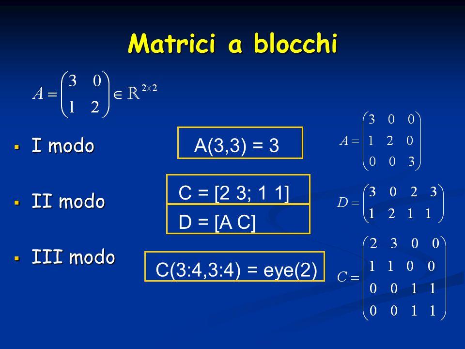 Matrici a blocchi I modo A(3,3) = 3 II modo C = [2 3; 1 1] III modo